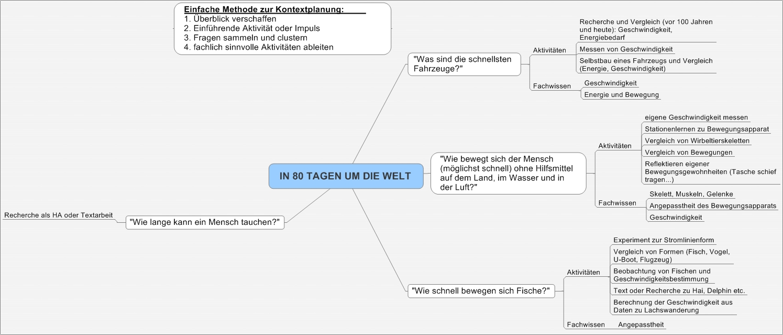 3. Themenfeld: Naturwissenschaften: Bildungsserver Rheinland-Pfalz