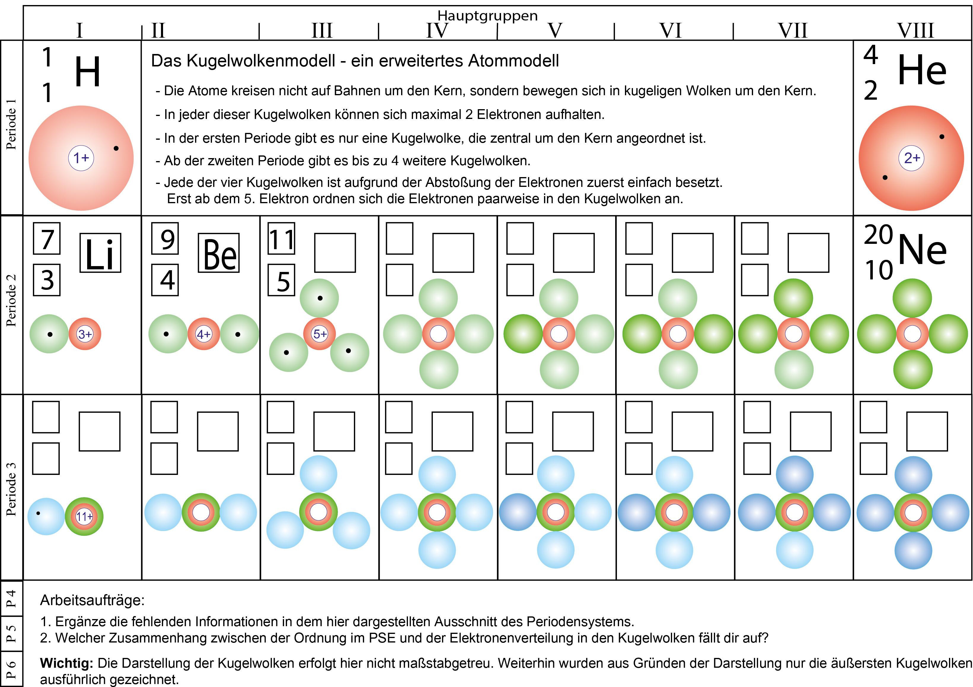 Themenfeld 2: Naturwissenschaften: Bildungsserver Rheinland-Pfalz