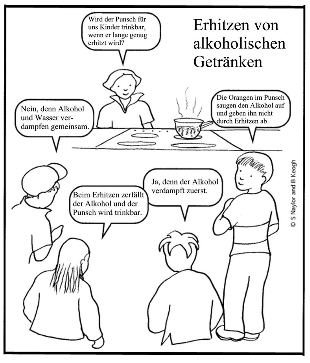 7. Themenfeld: Naturwissenschaften: Bildungsserver Rheinland-Pfalz